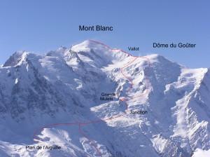 Mont-Blanc - voie normale