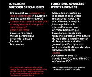 Suunto : Liste des fonctionnalités/firmware
